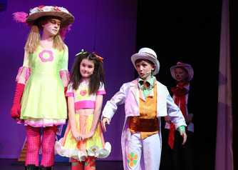 Theatre Schools In Colchester Essex